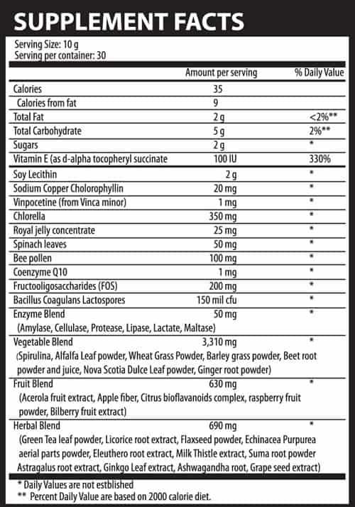 LifEnrich Berry Greens Ingredients